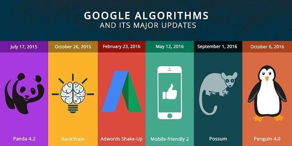 تغییر در الگوریتم های گوگل