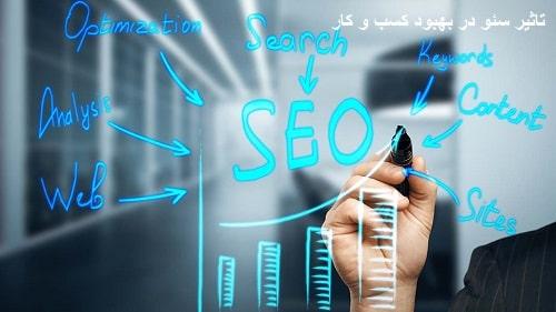 بهبود رتبه در موتور های جستجو موجب بهبود کسب و کار می شود
