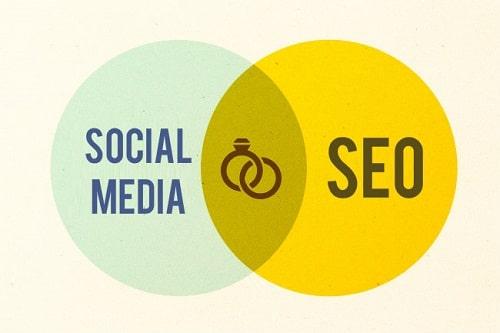 تاثیر فعالیت در شبکه های اجتماعی بر عملکرد سایت