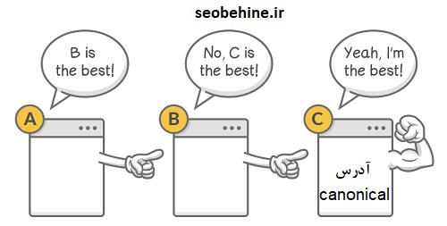 نقش و اهمیت تگ canonical در سئو