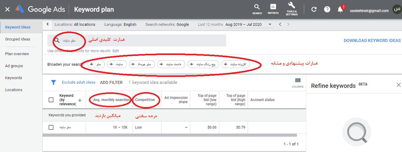تعیین کلمه کلیدی و درجه سختی عبارات با google keyword planner