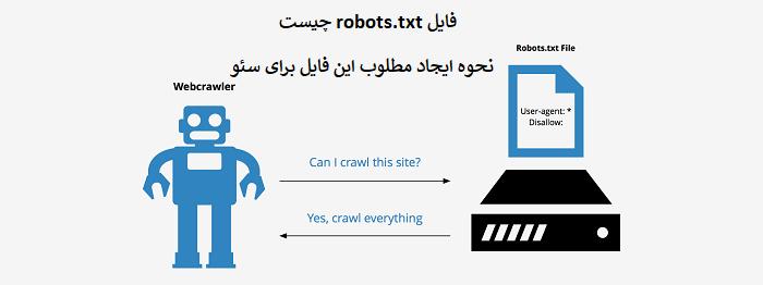 نحوه ایجاد مطلوب فایل robots.txt برای سئو