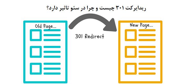 ریدایرکت 301 چیست و چگونه به سئو کمک می کند