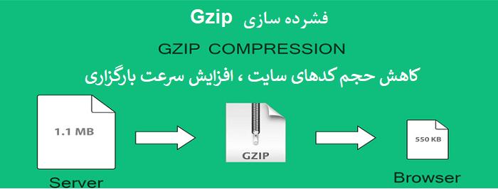 تاثیر فعالسازی فشرده سازی gzip بر سئو سایت