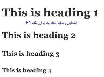 استایل متفاوت برچسب h1 و رعایت سلسله مراتب هدینگ ها