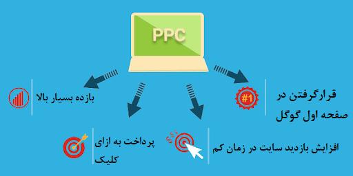 مزایای تبلیغات ppc برای وب سایت نوپا