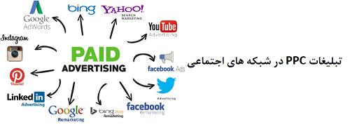 انجام تبلیغات ppc در شبکه های اجتماعی