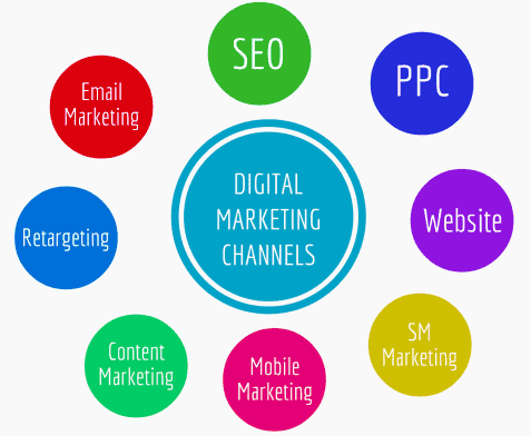 کانال های بازاریابی دیجیتال مارکتینگ